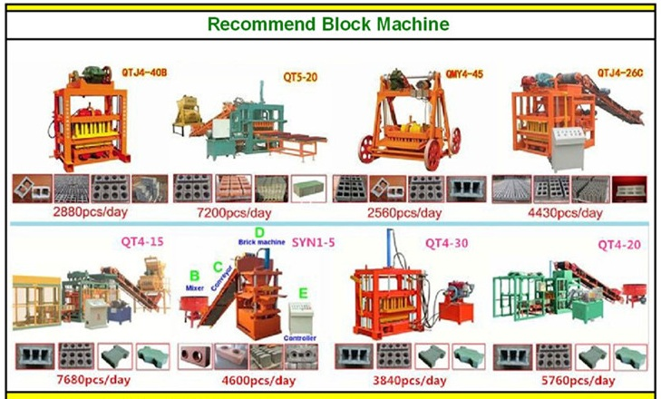 QT10-15 automatic block machine for sale