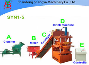 Basic Knowledge Of Hydraulic Brick Making Machine
